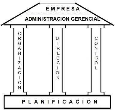 gerencia peru: