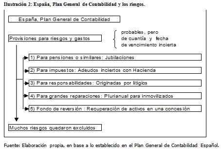 regulacion-en-espana-referente-a-informacion-financiera-sobre-riesgos-provisiones-y-pasivos-contingentes2