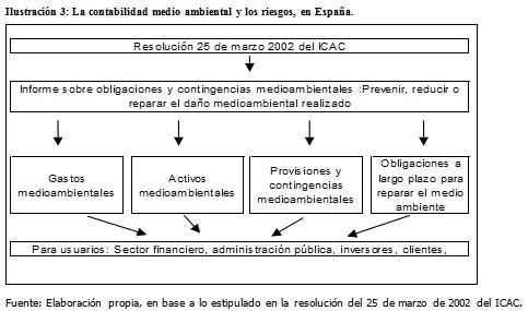 regulacion-en-espana-referente-a-informacion-financiera-sobre-riesgos-provisiones-y-pasivos-contingentes3