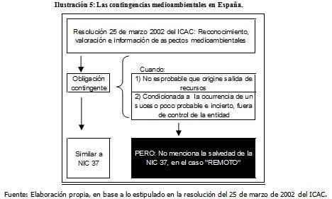 regulacion-en-espana-referente-a-informacion-financiera-sobre-riesgos-provisiones-y-pasivos-contingentes5
