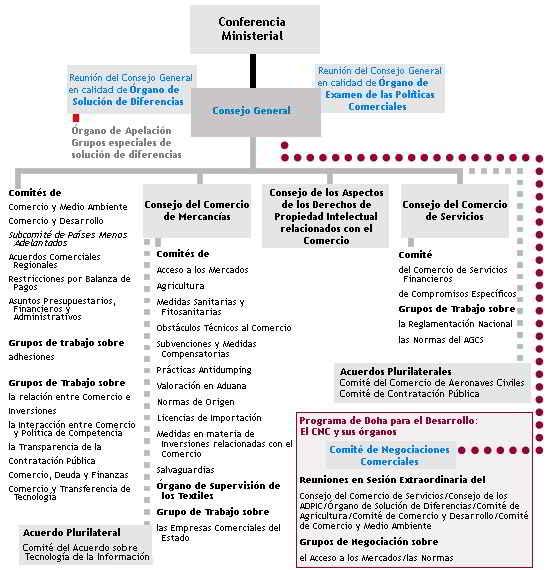 Sistema monetario internacional gestiopolis for Banco exterior empleo caracas