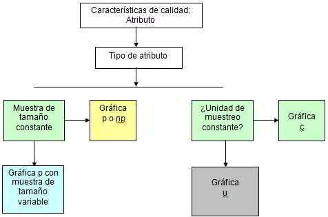 Gestin y mejora de procesos empresariales gestiopolis fuente ccuart Choice Image