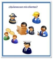 ¿Quiénes son mis Clientes? - Canal Remoto CRM
