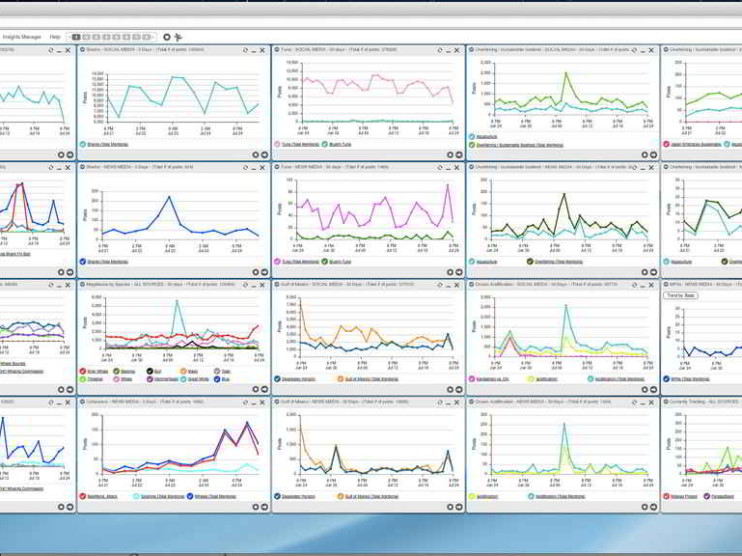 Sistema de información para la toma de decisiones comerciales