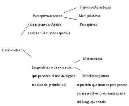El Estudio Del Hombre Y Su Personalidad Gestiopolis