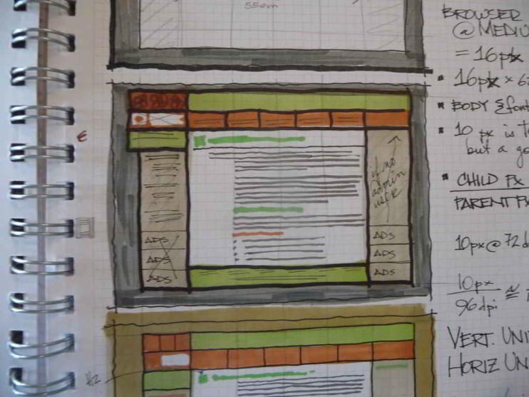 Etapas de diseño y desarrollo de sitios web para clientes empresariales