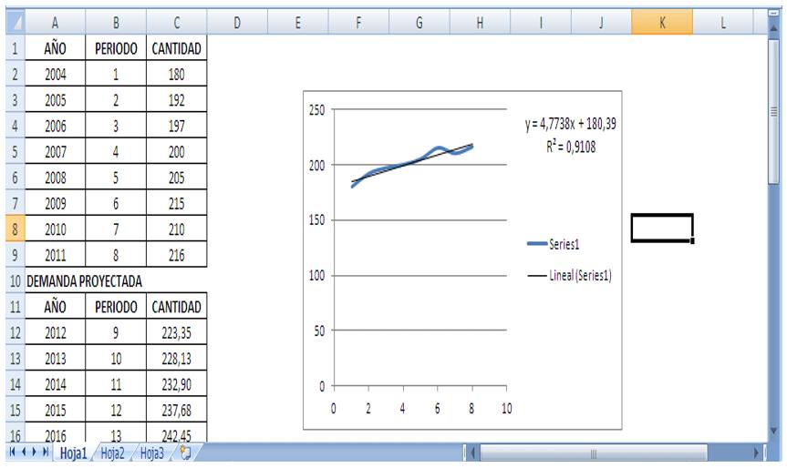Ejemplo Caso práctico en Excel