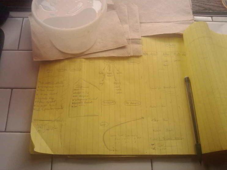 Tipos de planificación