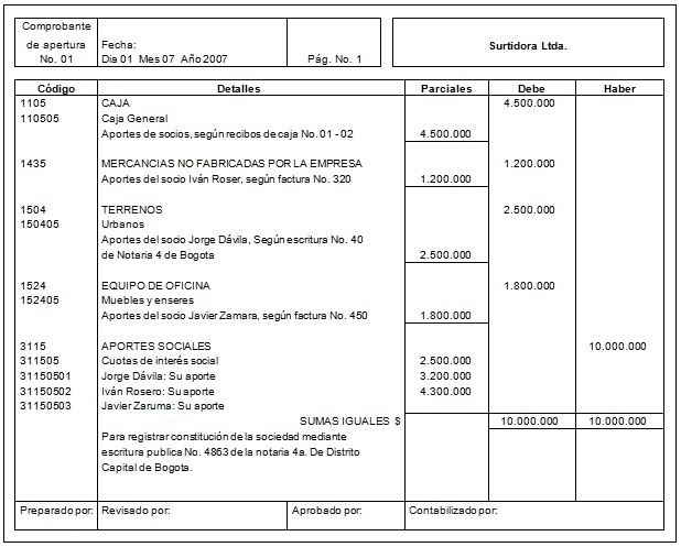 Comprobante de apertura - Libros mayores - Soportes contables internos y externos