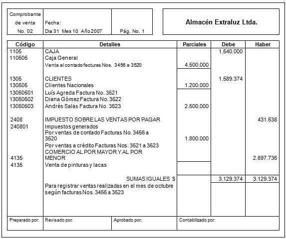Comprobante de venta - Libros mayores - Soportes contables internos y externos