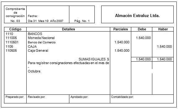 Comprobante de consignación - Libros mayores - Soportes contables internos y externos