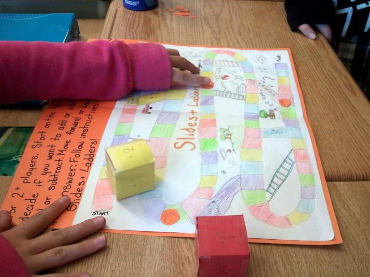 Planeación y control de sistemas organizacionales