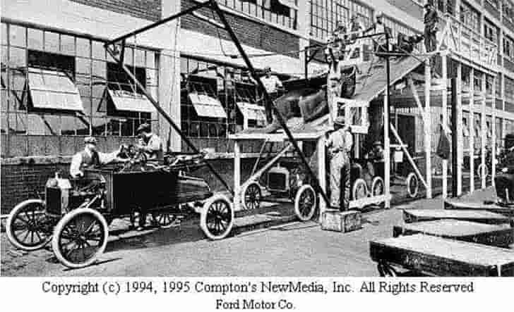 Ejemplo de aplicación de la administración científica. Línea de producción del Modelo T de Ford