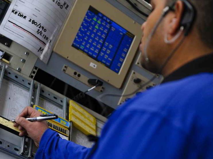 Importancia de los tableros de control o Cuadro de Mando Integral (CMI)