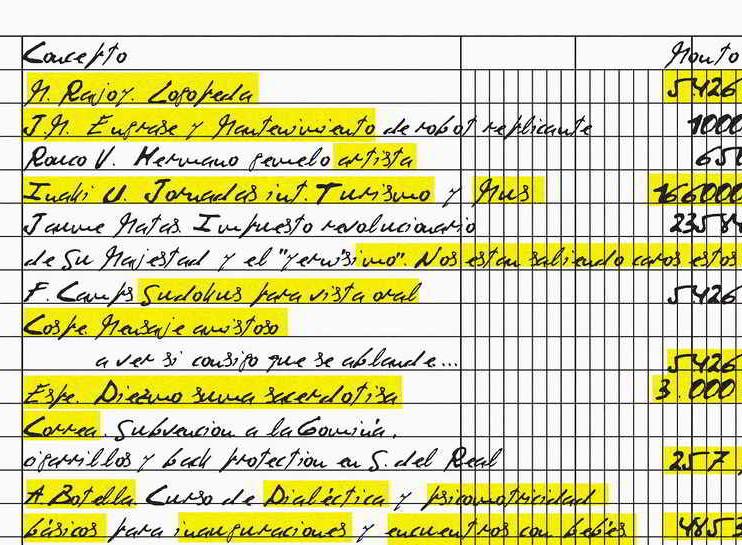 Partes relacionadas. Norma de Información Financiera C-13