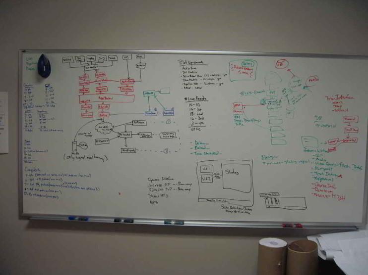 Técnicas de planeación y control de gestión. Presentación