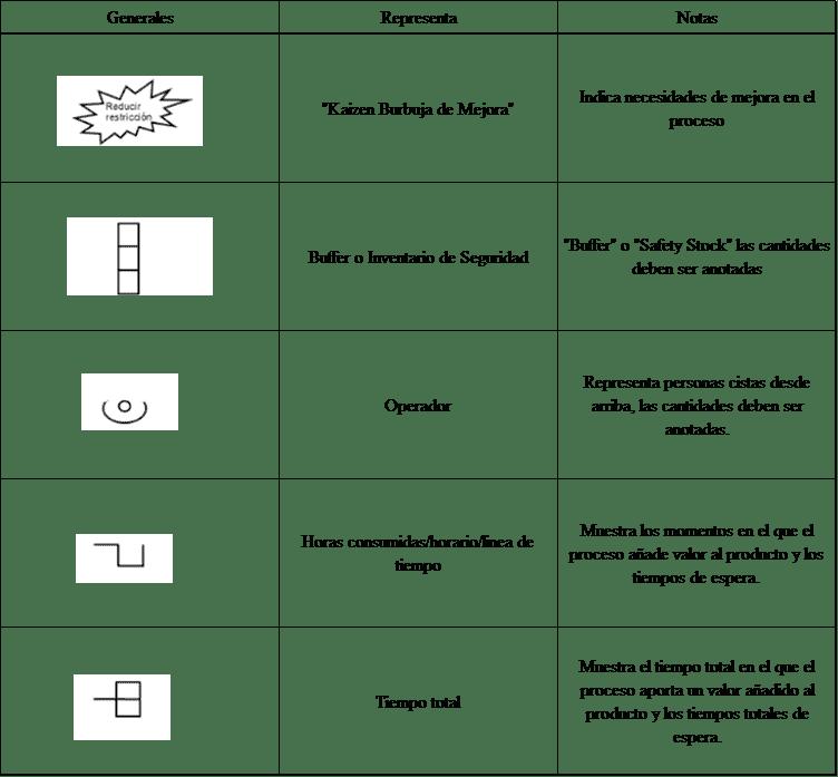 Iconos relacionados con información