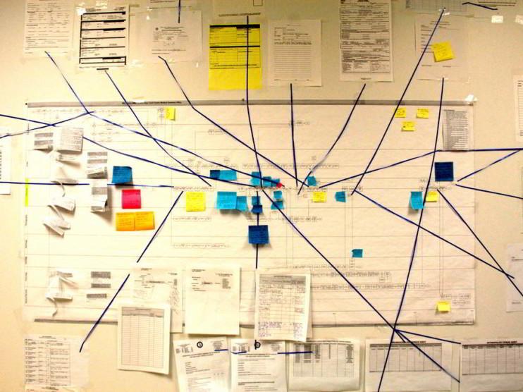 Mapeo de procesos y su alcance
