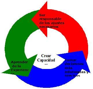 seguimiento-y-evaluacion-de-resultados-en-la-atencion-del-publico-1