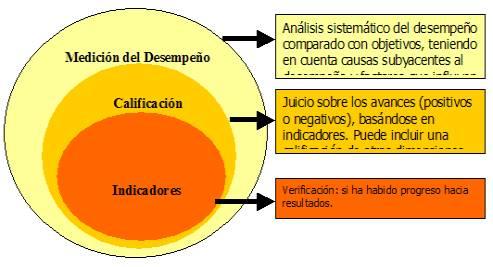 seguimiento-y-evaluacion-de-resultados-en-la-atencion-del-publico-2