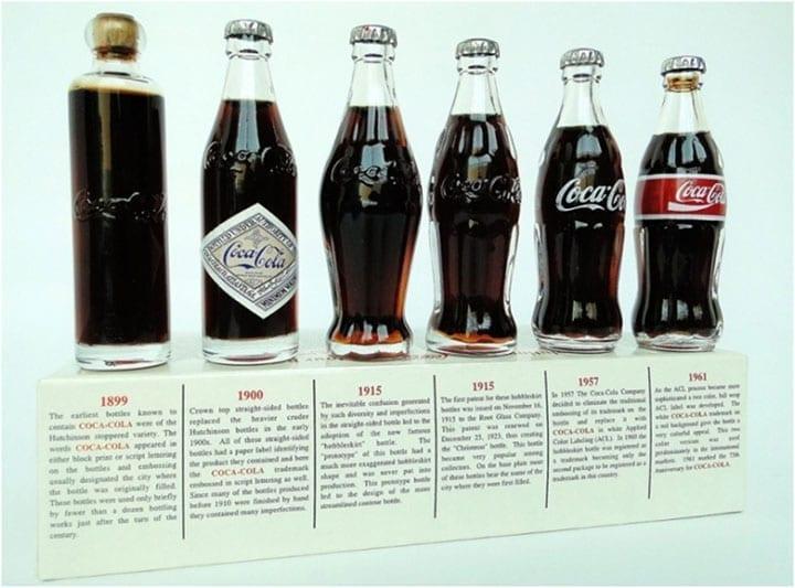 Historia de la empresa Coca-Cola
