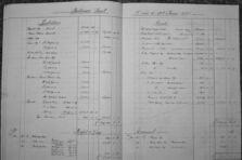 Papeles de trabajo auditoría: ejemplo práctico