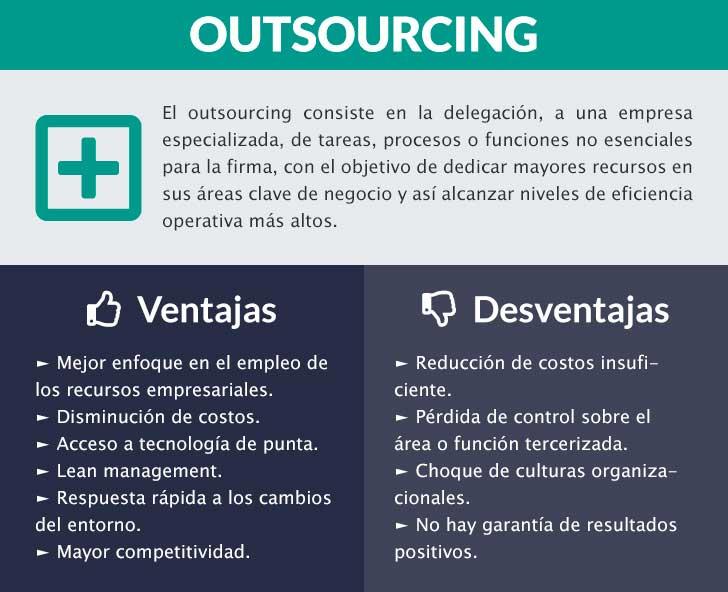 Outsourcing: definición, ventajas y desventajas