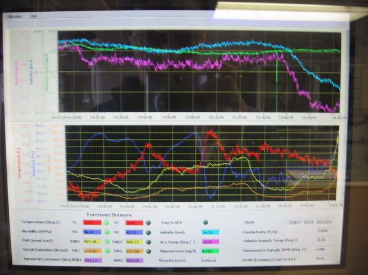 Auditoría de sistemas de información: objetivo y razones para implementarla