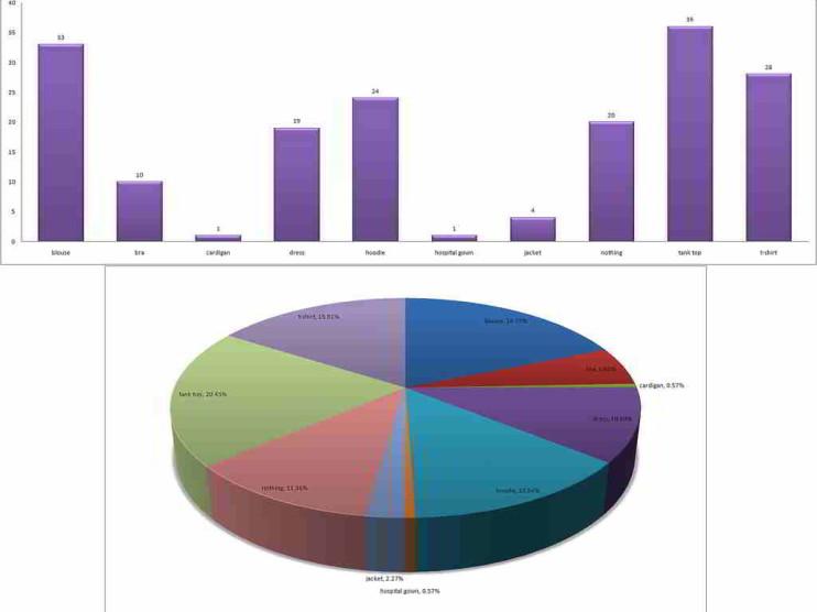 Importancia de las estadísticas de negocio