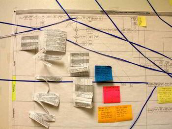 Mapeo de alcance de procesos. Teoría