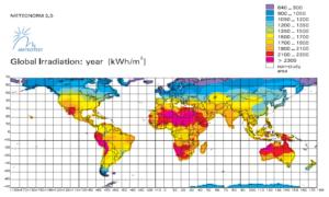 Irradiación Global que incide sobre todo el planeta