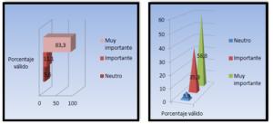 Paneles solares. Incremento de las Utilidades y Garantía y Vida Útil