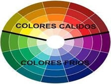 Tipología de colores