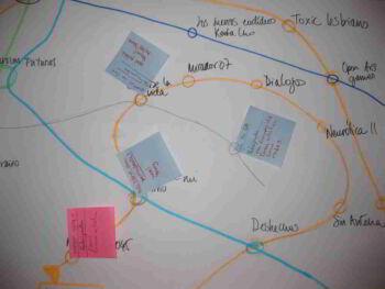 Definición y etapas en el Mapeo de Procesos