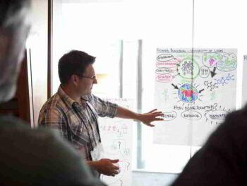 Innovación. ¿Qué es y cómo se desarrolla?