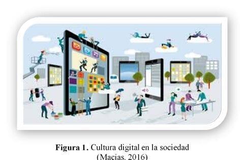 Cultura Digital en la Sociedad