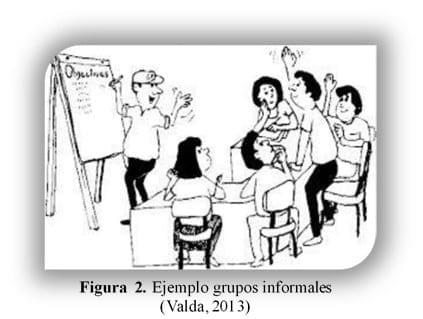 Grupos Informales de Trabajo