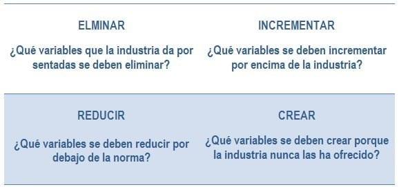 Martínez, I. L. (27 de septiembre de 2011). Aprendamos a crear espacios de mercado. Recuperado el 4 de marzo de 2017, de Somoslarevista.com:http://somoslarevista.com/2011/09/ingrid-lopez-recomienda-que-aprendamos-a-crear-espacios-de-mercado/