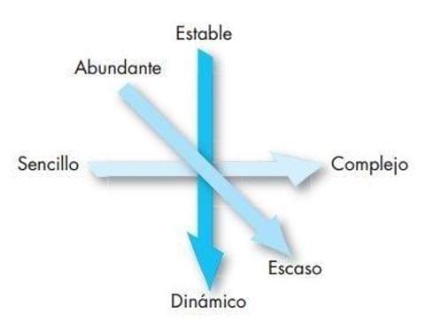 Modelo Tridimensional del Ambiente