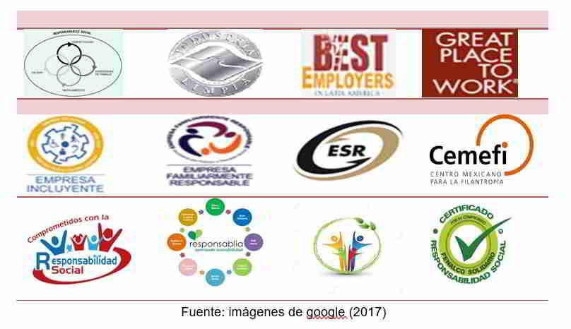 Figura 1: imágenes de Responsabilidad Social – Fuente: imágenes de google (2017)
