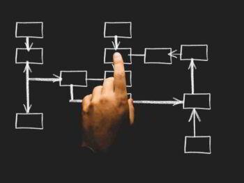 Evolución del concepto de Inteligencia de Negocios