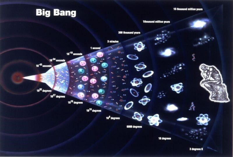 Teoría del Big Crunch