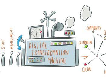 La Comunicación Corporativa en la era digital