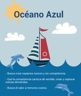 Objetivos del Océano Azul