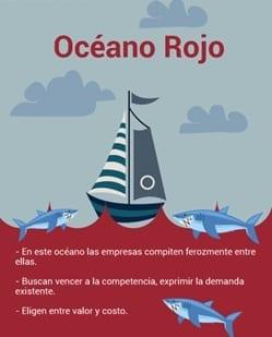 Objetivos del Océano Rojo