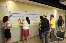 Mapeo de procesos y su impacto