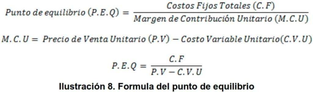 Ilustración 8. Fórmula del punto de equilibrio