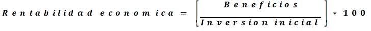 Fórmula para calcular la Rentabilidad del Productor