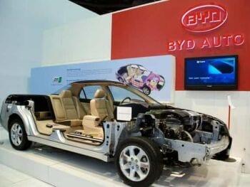 Internacionalización empresarial. Caso vehículos de nueva energía de BYD